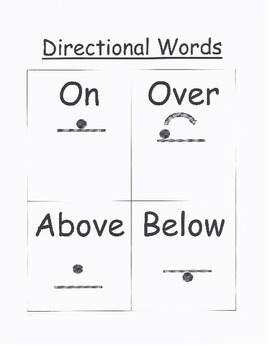 Directional Words: poster or flashcards
