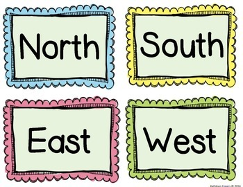 Directions (North,South, East & West) Labels