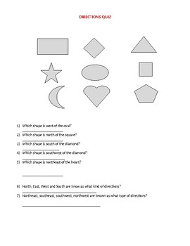Speech Therapy-Special Education-Directions Quiz