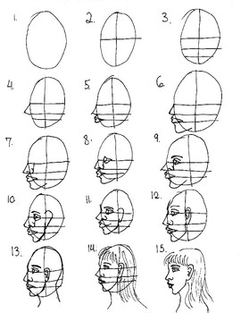 Directions for Drawing a Profile/Side-view of a Realistic Human Portrait/Face