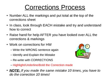 French Composition Corrections Directions Guide