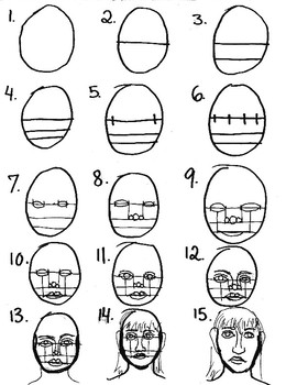 Directions on Drawing a Realistic Human Face/Portrait Straight-Ahead & Video