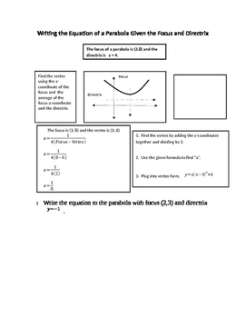 Directrix and Focus Notes