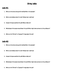 Dirty Jobs Video Questions