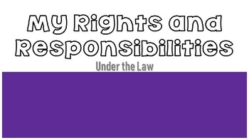 Disability Awareness- Student Rights and Responsibilities