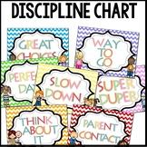 Discipline Chart (Chevron)