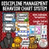 Discipline Management Behavior Chart