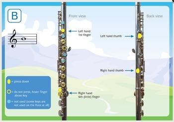 Discover Flute Complete Music Bundle Units 1 - 10