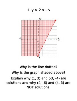 Discover Graphing Linear Inequalities