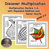 Discover Multiplication - Color by Number Factors 1 - 6 - Fall Theme