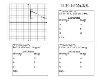 Discover Transformation Rules on the Coordinate Plane & Practice