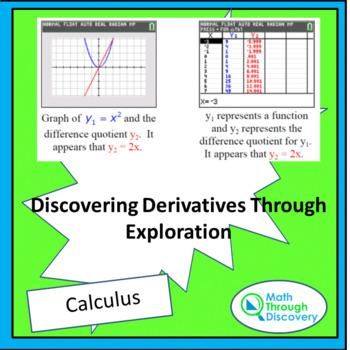 Discovering Derivatives Through Exploration