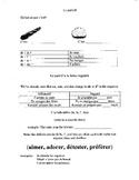 Discovering French 2 Blanc Unit 3 partitive bundle le part