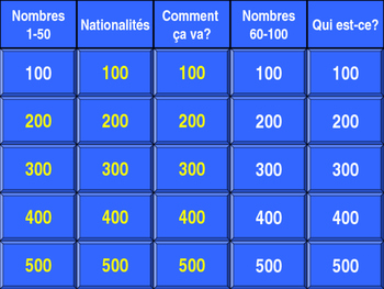 Discovering French, Nouveau! (Bleu 1) Unit 1 - Jeopardy-style game