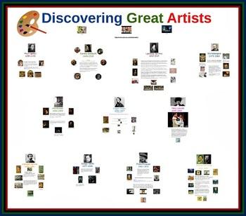 Discovering Great Artists Prezi