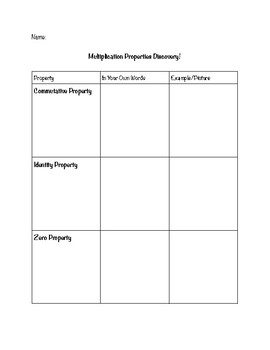 Discovering Multiplication Properties (Graphic Organizer)