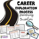 Discovering Ourselves--The Career Exploration Process