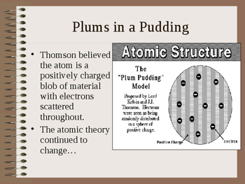 Discovering Parts Of The Atom History Of Atoms By King S Science