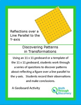 Discovering Patterns in Transformations - Reflection over Line Parallel- y-axis