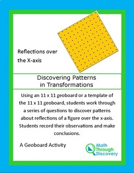 Discovering Patterns in Transformations - Reflections over the x-axis