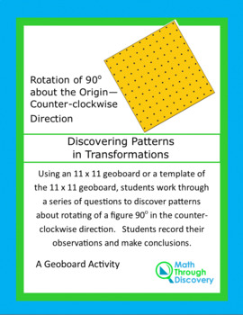 Patterns in Transformations - Rotation Counter-clockwise 90 degrees
