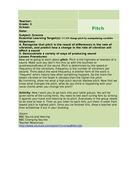 Discovering Pitch Lesson Plan