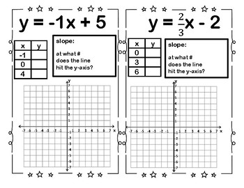 Discovering Slope-Intercept Form by empranada | Teachers Pay Teachers