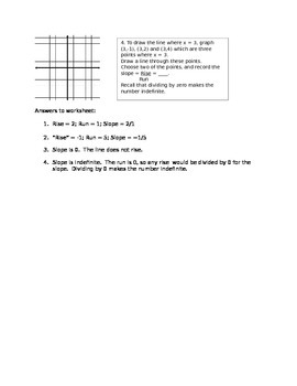 Discovering Slopes - Positive, Negative, Zero, & Undefined - Quick Worksheet