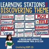 Discovering Theme Learning Stations