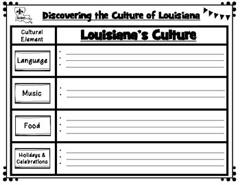Discovering the Culture of Louisiana Graphic Organizers