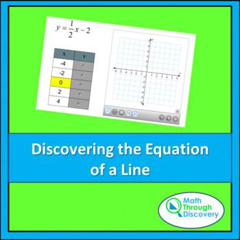 Discovering the Equation of a Line