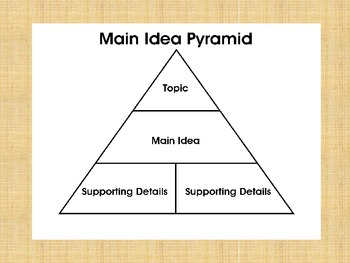 Discovering the Topic, Main Idea & Supporting Details Egyptian Grades 4-6
