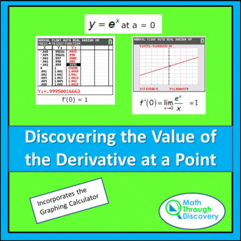 Discovering the Value for the  Derivative at a Point