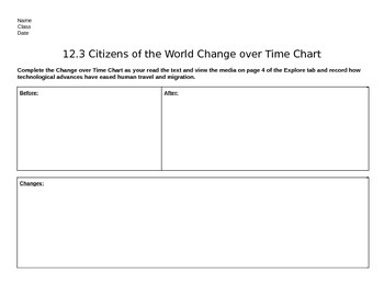 Discovery Education, Grade 7 SS Techbook: Ch. 12.3 Explore TWO graphic orgs
