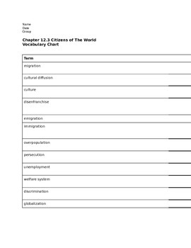 Discovery Education, Grade 7 SS Techbook: Ch. 12.3 Explore Vocabulary Chart