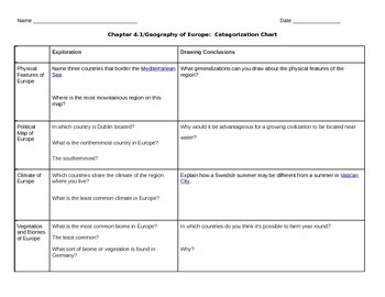 Discovery Education, Grade 7 SS Techbook: Ch. 4.1 Beginning of Europe Activity