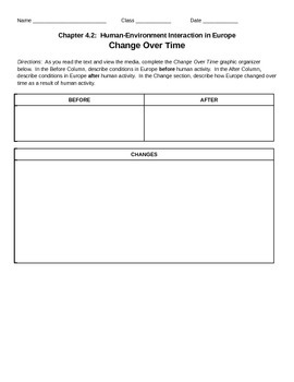 Discovery Education, Grade 7 SS Techbook: Ch. 4.2 Change Over Time Assignment