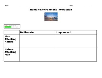 Discovery Education, Grade 7 SS Techbook: Ch. 4.2 HEI Graphic Organizer