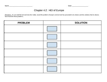 """Discovery Education, Grade 7 SS Techbook: Ch. 4.2 """"Problem-Solution"""" Graphic Org"""