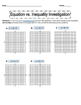 Discovery - Graphing Equations vs. Inequalities