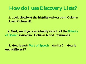 Discovery Lists - Parts Of Speech
