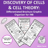 Discovery of Cells & Cell Theory PowerPoint Brochure Graph