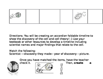 Discovery of Cells and the Cell Theory