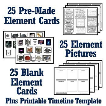 graphic regarding Printable Element Cards referred to as Discovery of Components Periodic Desk Timeline Venture Sport NGSS MS-PS1-1