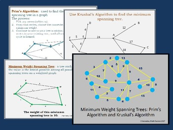 Discrete Math: Spanning Trees and Prim's and Kruskal's Algorithms