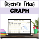 Discrete Trial Data Graph ABA Programs
