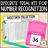 Discrete Trial Lessons for Number Recognition to 100