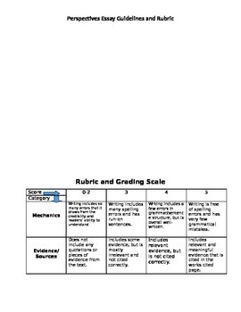 Discrimination Essay Guidelines and Rubric