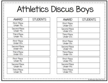 Discus Awards Field Athletics Editable
