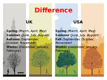 Discussing the different seasons